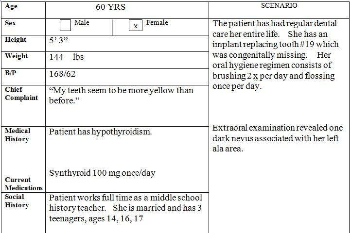 NBDE Part II - Practice Cases (Day 2) - Case 1 - Question 85045